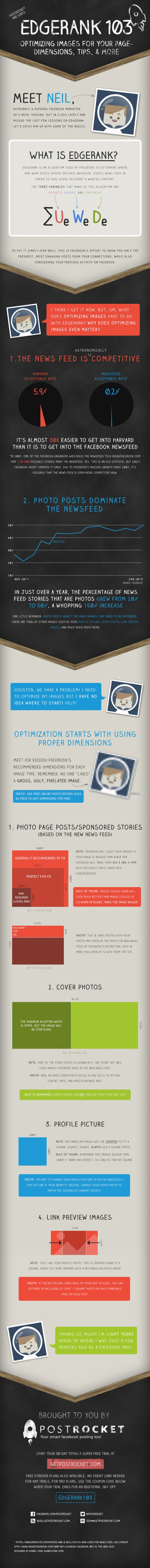[INFOGRAPHIC] Facebook EdgeRank 103 – Optimizing Images for Your Facebook Page | PostRocket Blog