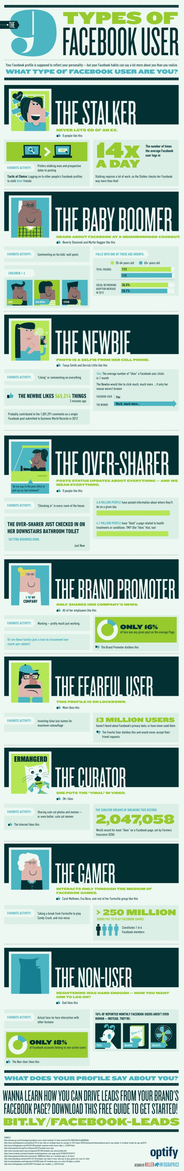 The 9 Types of Facebook User Infographic by @optify | Social Marketing