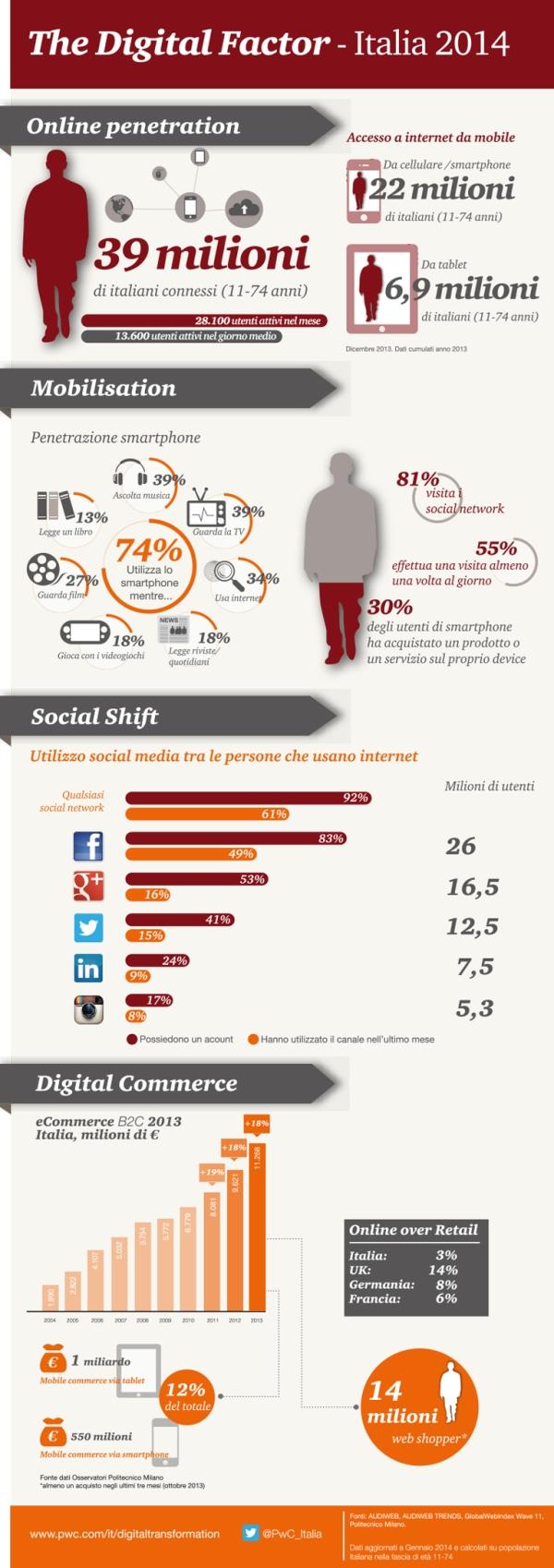 infographic-2014