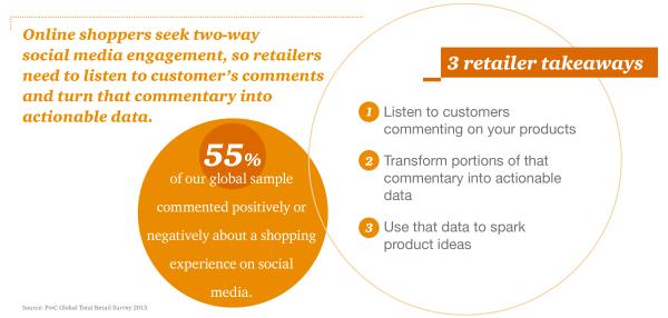 Retail_FB_Online