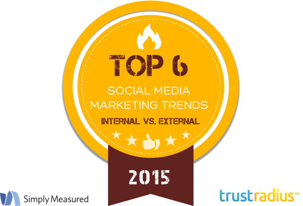 top 6 social media marketing trends